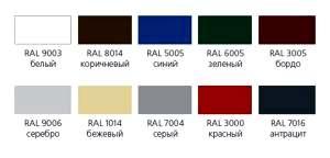 Технология порошковой покраски в цвета