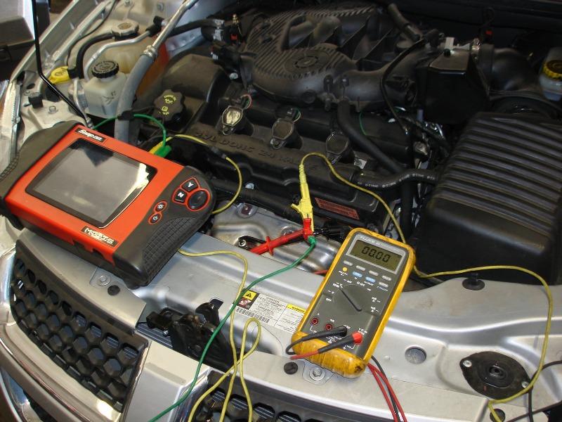 Цены на покупку оборудования для диагностики автомобиля