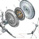 Ремонт сцепления ВАЗ 2107 и ВАЗ 2110 – пошаговое решение проблемы
