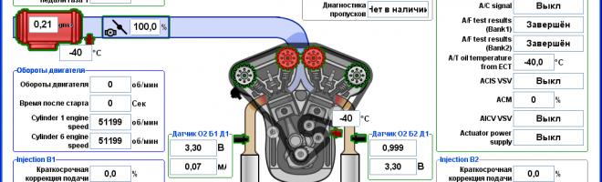 Программа для диагностики автомобилей — Иномарок, ВАЗ (elm327, ICD)