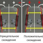 Где делают развал-схождение в Москве?